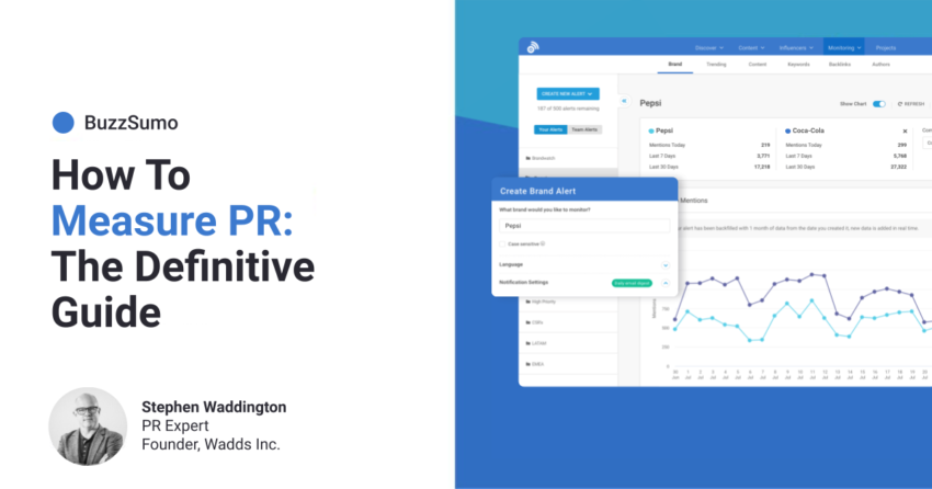How To Measure PR: The Definitive Guide