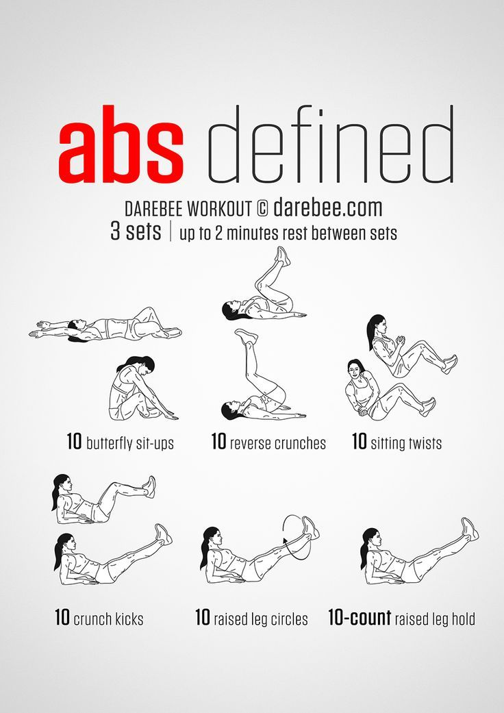 20 Stomach Fat Burning Ab Workouts From NeilaRey.com!