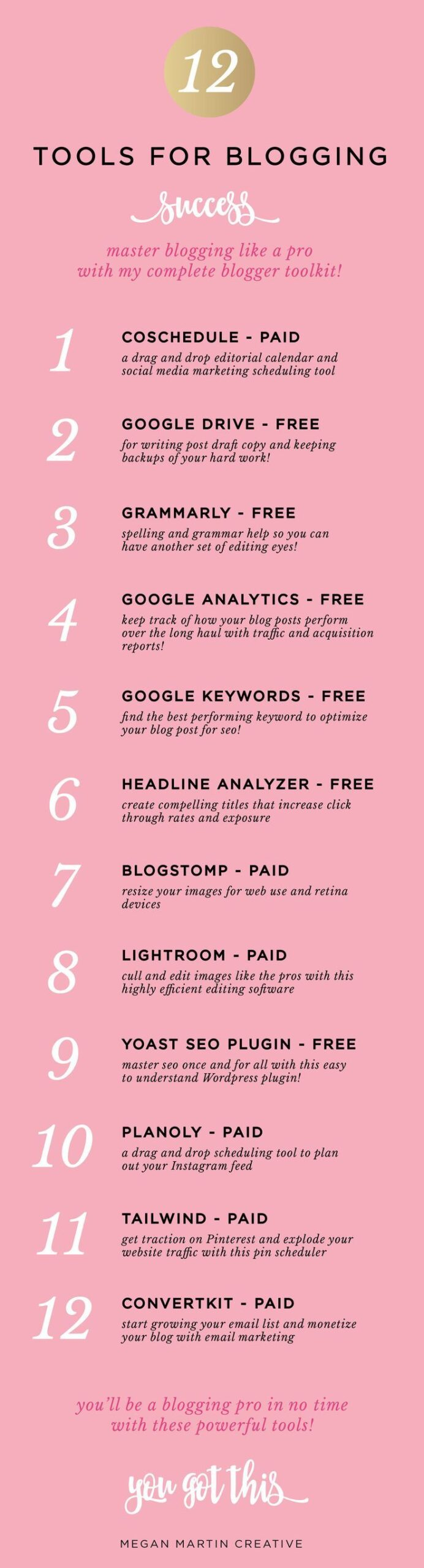 The Best Tools for Blogging Success You Need Now - Megan Martin Creative   Website Designer and Conversion Strategist