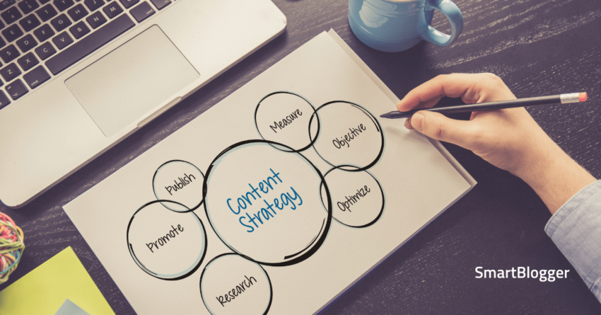 How to Create a Content Marketing Strategy in 2021 • Smart Blogger